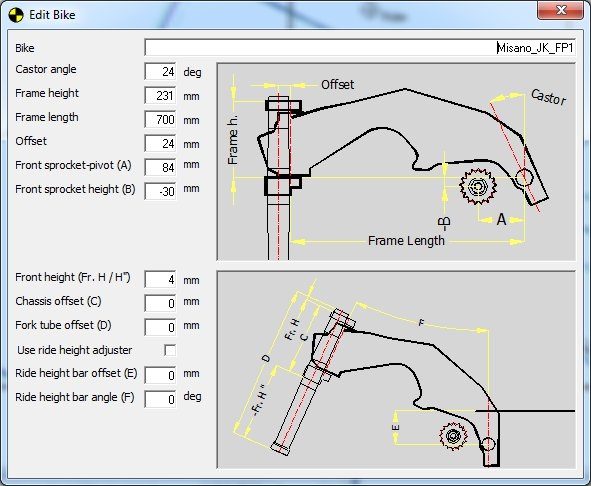 Motorcycle Chassis Design